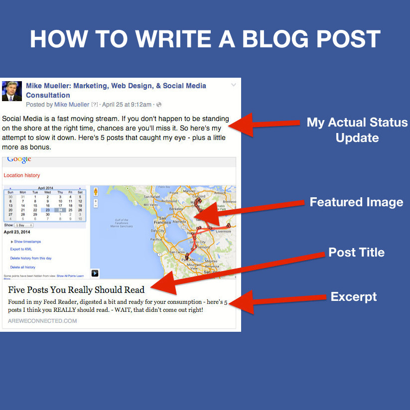 how to write blogs The world's 50 most powerful blogs from prince harry in afghanistan to tom cruise ranting about scientology and footage from the burmese uprising,.