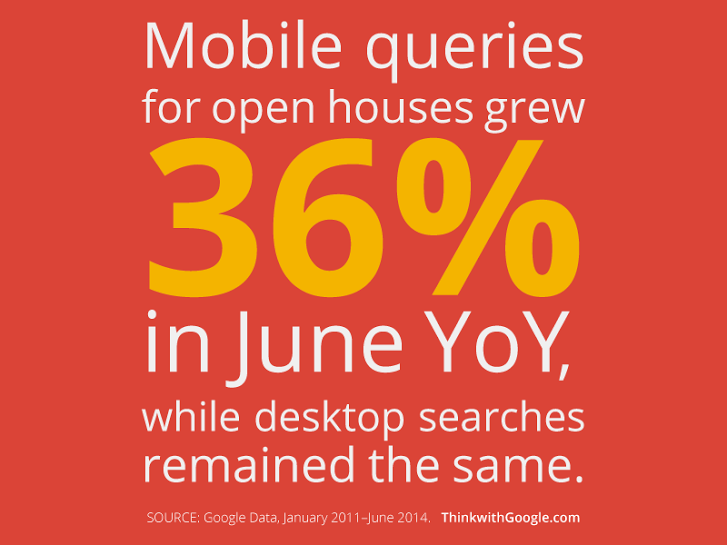mobile search for homes
