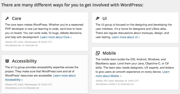 Some of the various WordPress modules