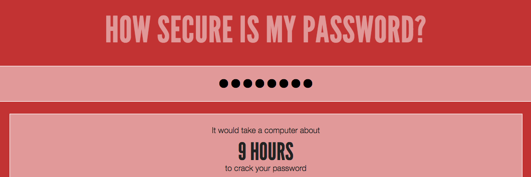 How secure is PA$$W0RD?