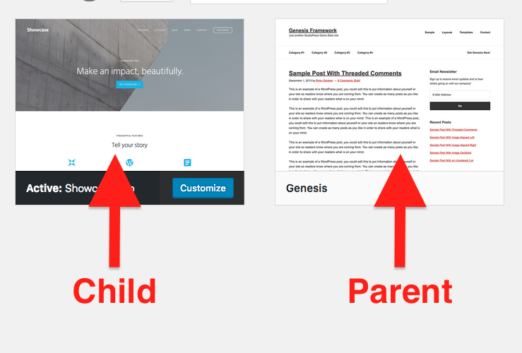 Parent and Child Themes